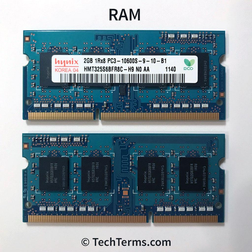 Cómo funciona la RAM y por qué es necesaria